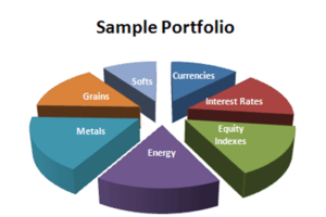 sample_portfolio2